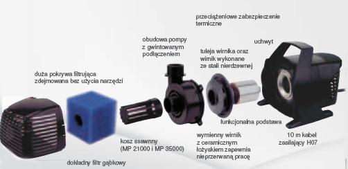 MultiSystem MP