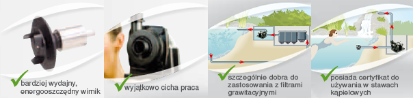 eco-Tec2 plus 4
