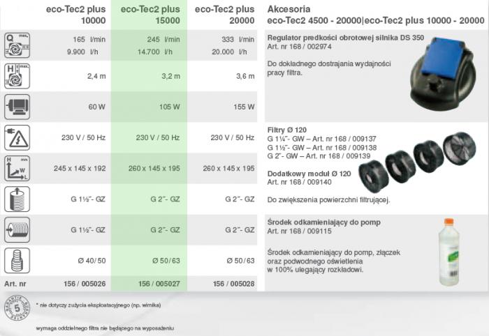 eco tec2 plus 15000