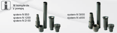 system-N