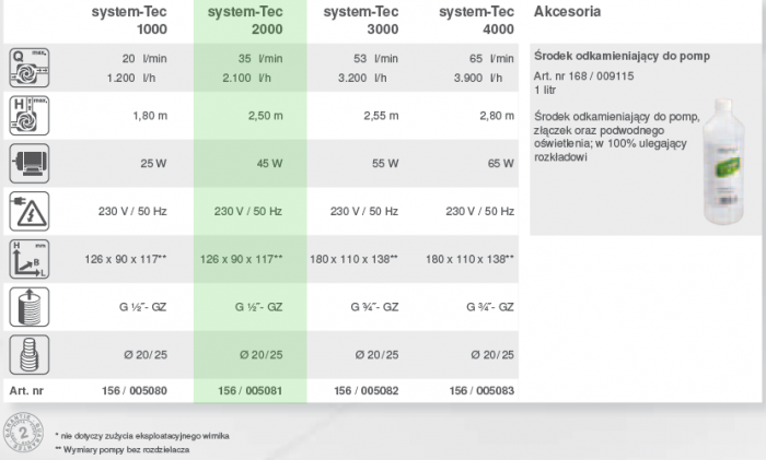 system tec 2000