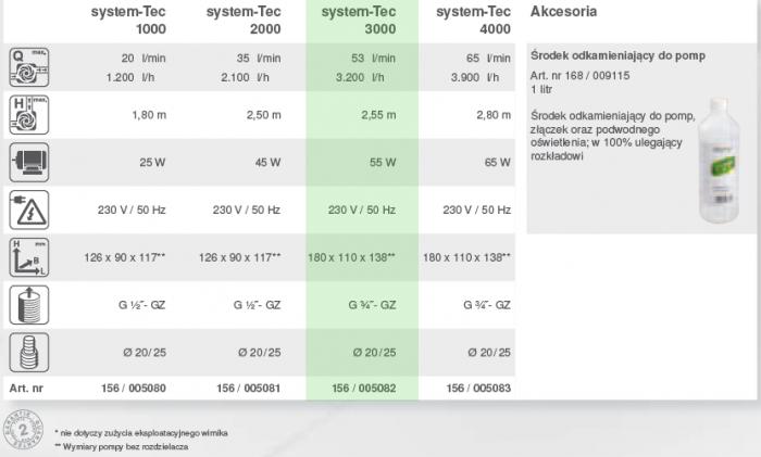 system tec 3000