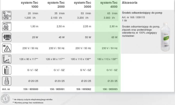 system tec 4000