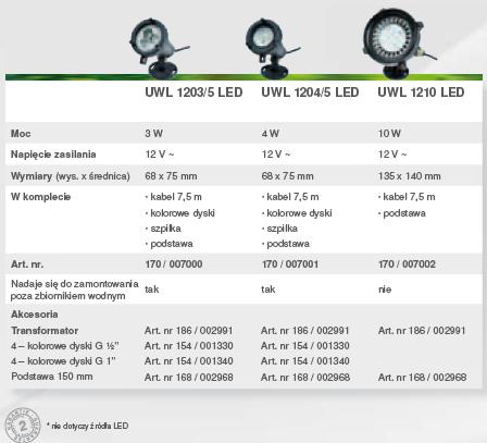 podwodne LED1