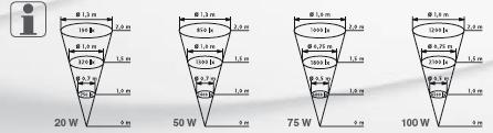 serii Tec-Design 2